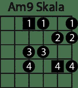 Am9 Skala